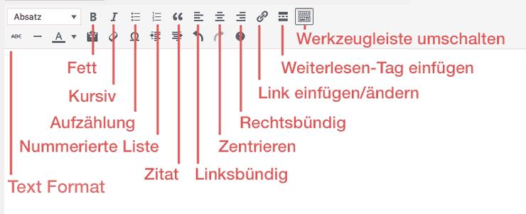 Visual Texteditor Werkzeugleiste